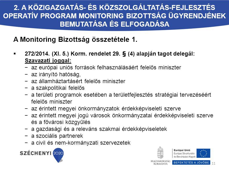 A Monitoring Bizottság összetétele 1.