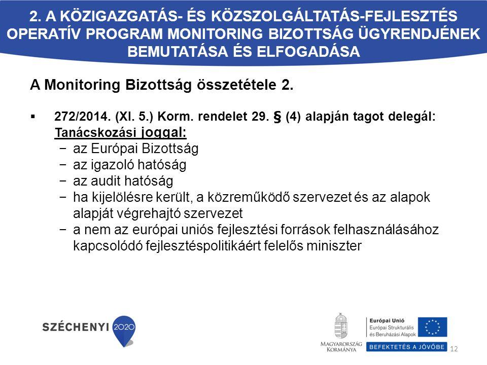 A Monitoring Bizottság összetétele 2.