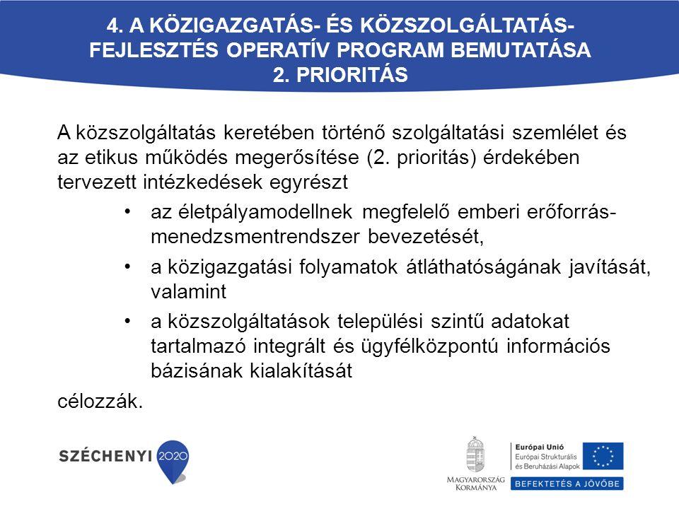 4. A Közigazgatás- és Közszolgáltatás-fejlesztés Operatív Program bemutatása 2. prioritás