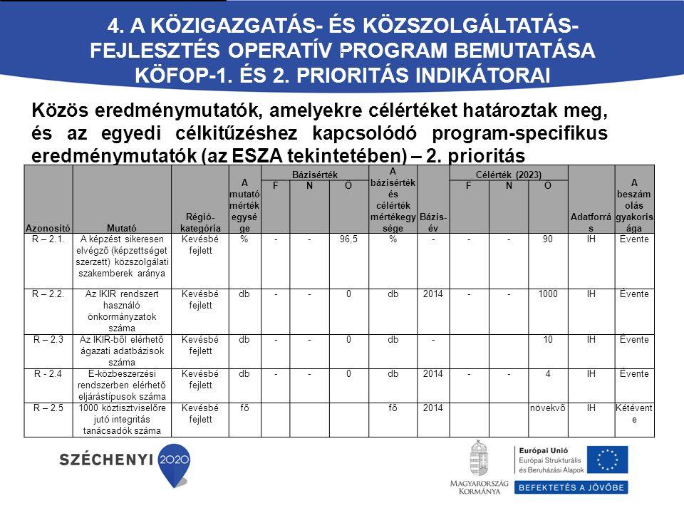 4. A Közigazgatás- és Közszolgáltatás-fejlesztés Operatív Program bemutatása KÖFOP-1. és 2. prioritás indikátorai