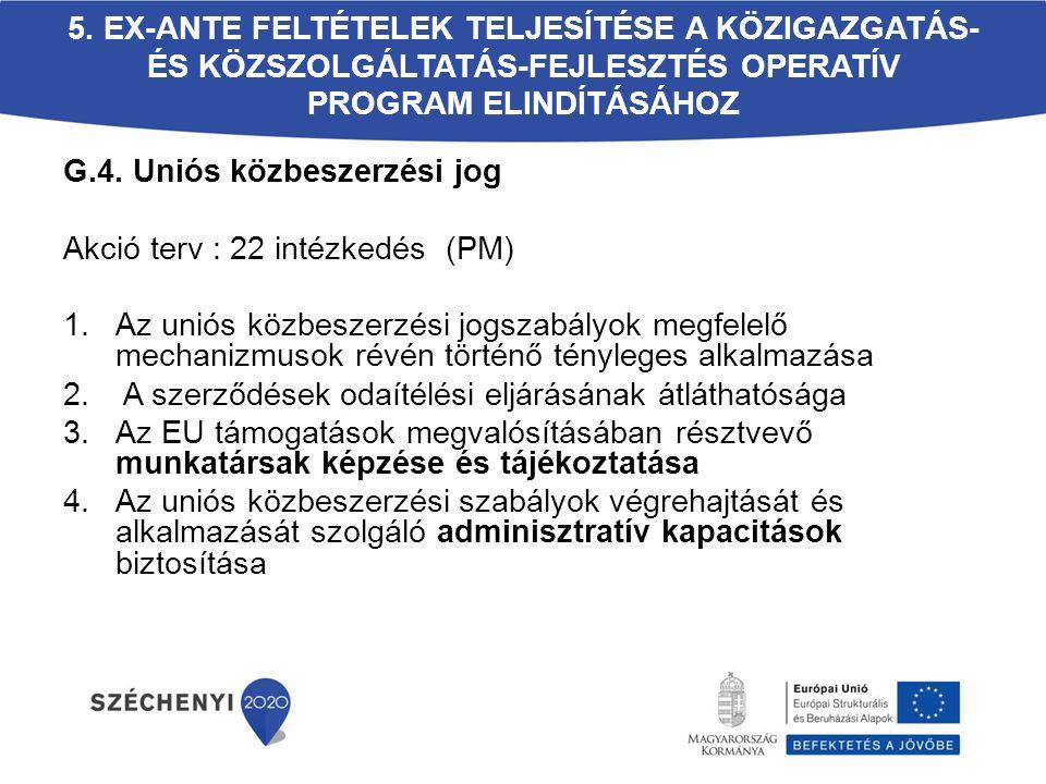 G.4. Uniós közbeszerzési jog Akció terv : 22 intézkedés (PM)