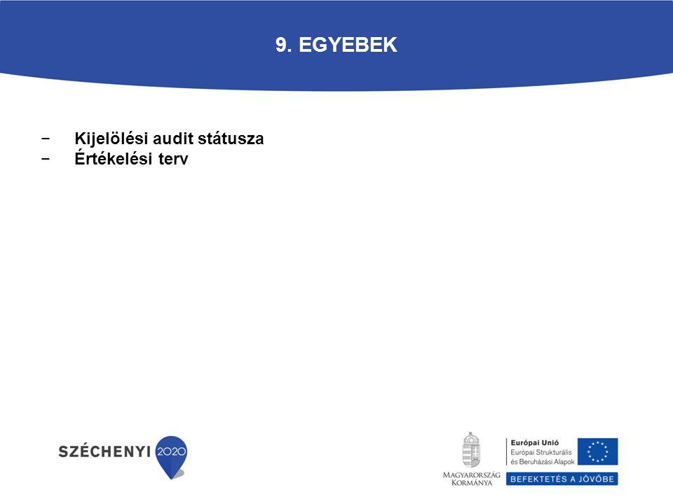 9. Egyebek Kijelölési audit státusza Értékelési terv
