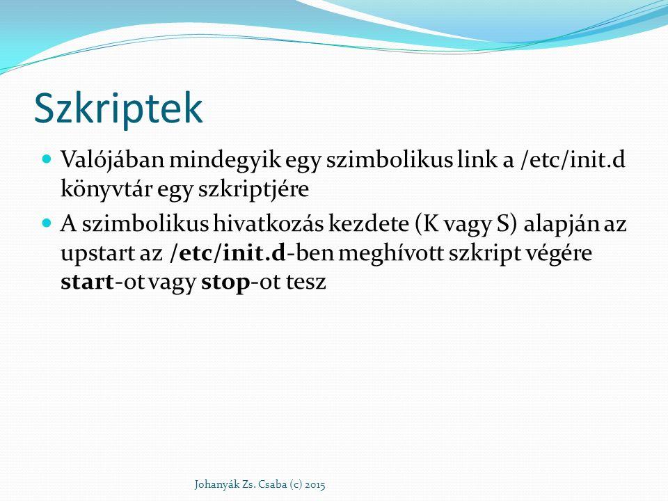 Szkriptek Valójában mindegyik egy szimbolikus link a /etc/init.d könyvtár egy szkriptjére.