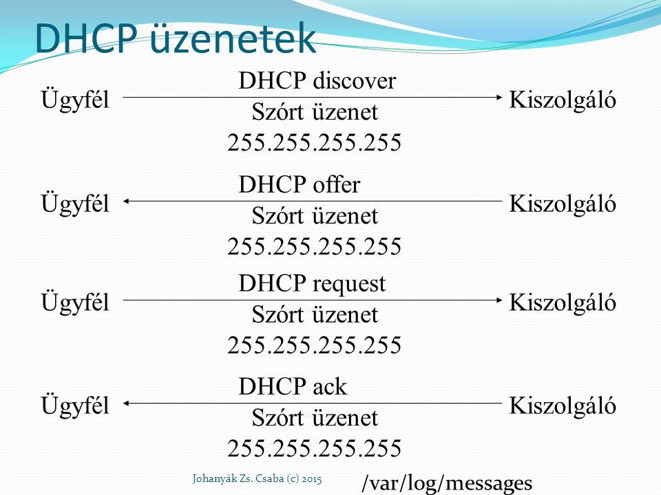 DHCP üzenetek Ügyfél Kiszolgáló DHCP discover Szórt üzenet