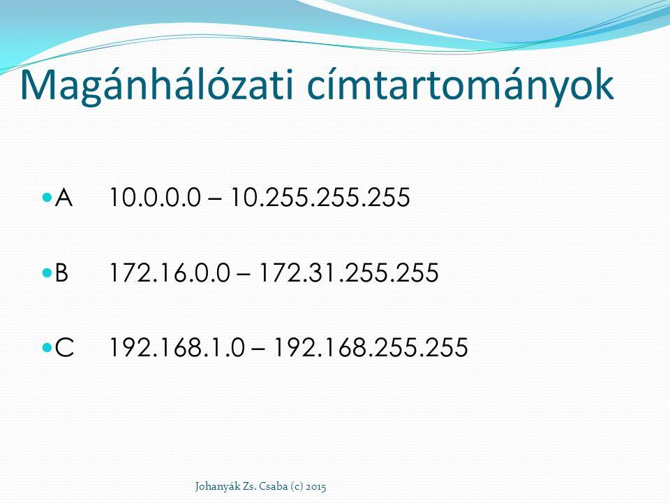 Magánhálózati címtartományok