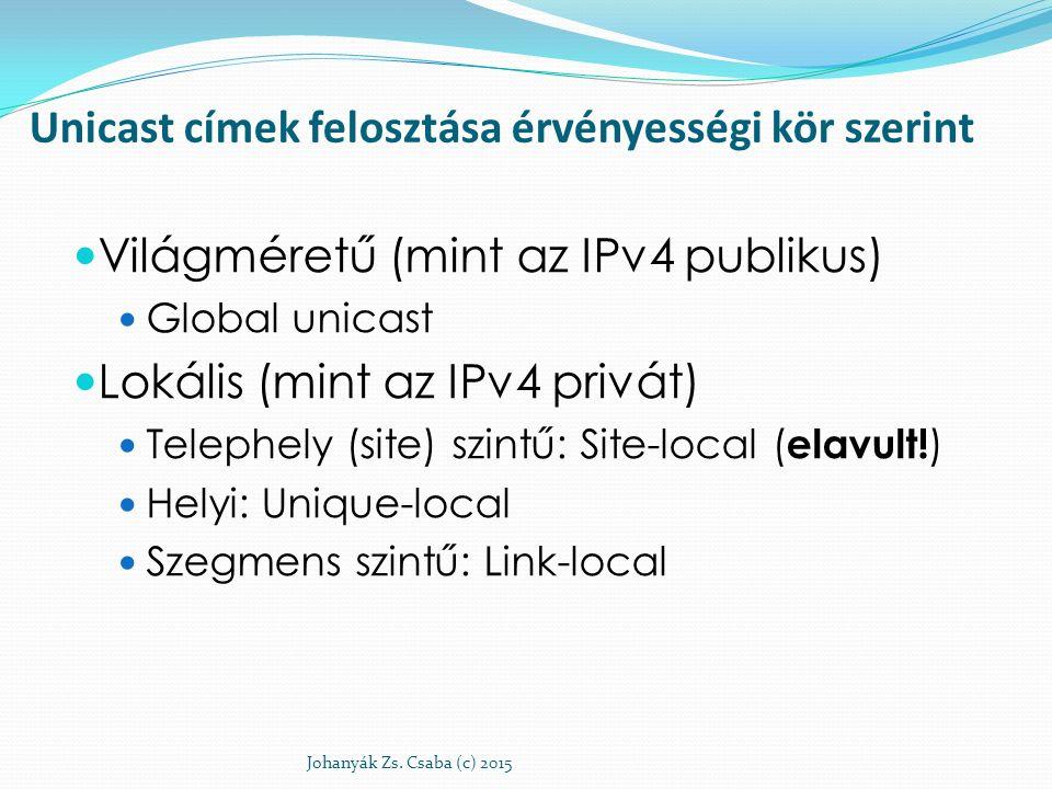 Unicast címek felosztása érvényességi kör szerint