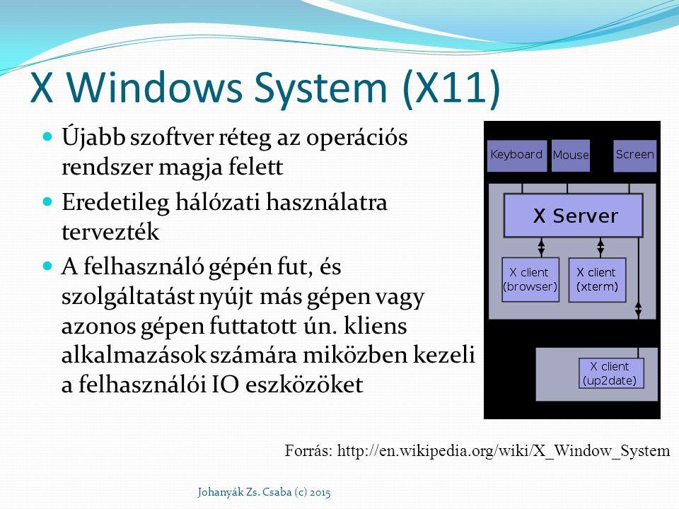 X Windows System (X11) Újabb szoftver réteg az operációs rendszer magja felett. Eredetileg hálózati használatra tervezték.