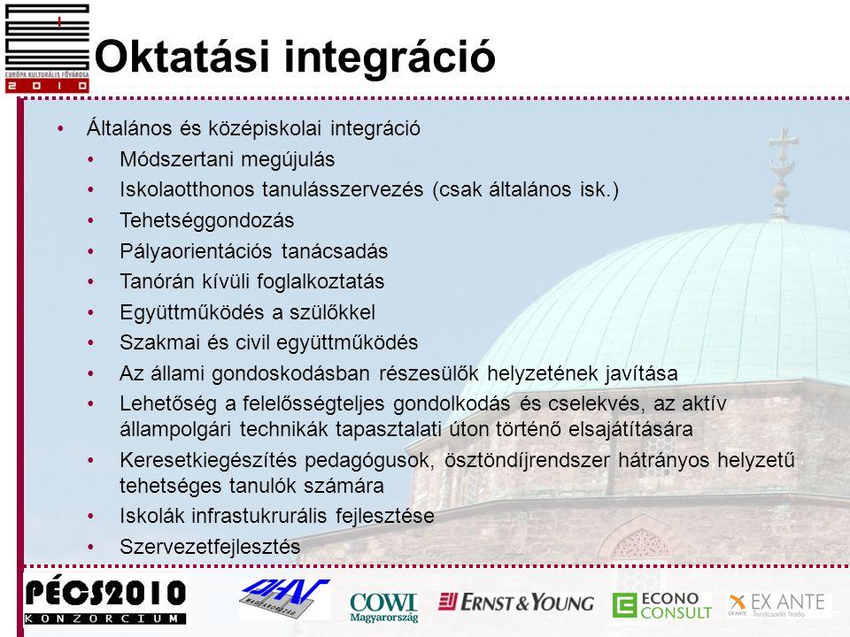 Oktatási integráció Általános és középiskolai integráció