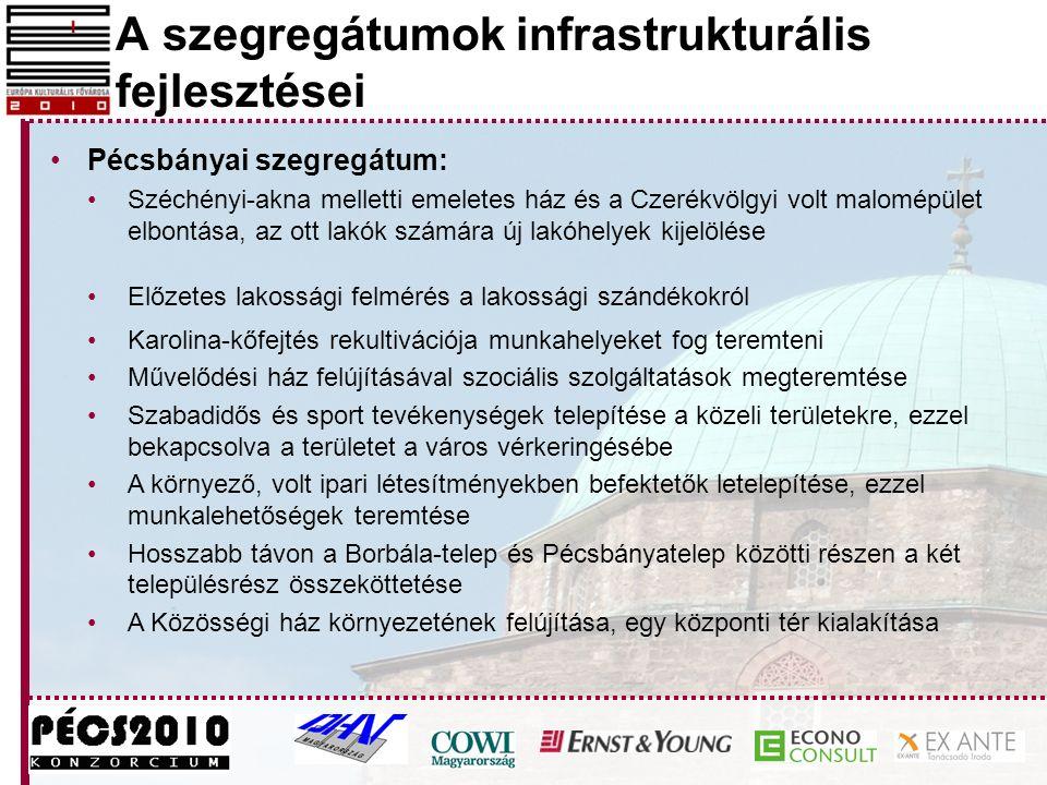 A szegregátumok infrastrukturális fejlesztései