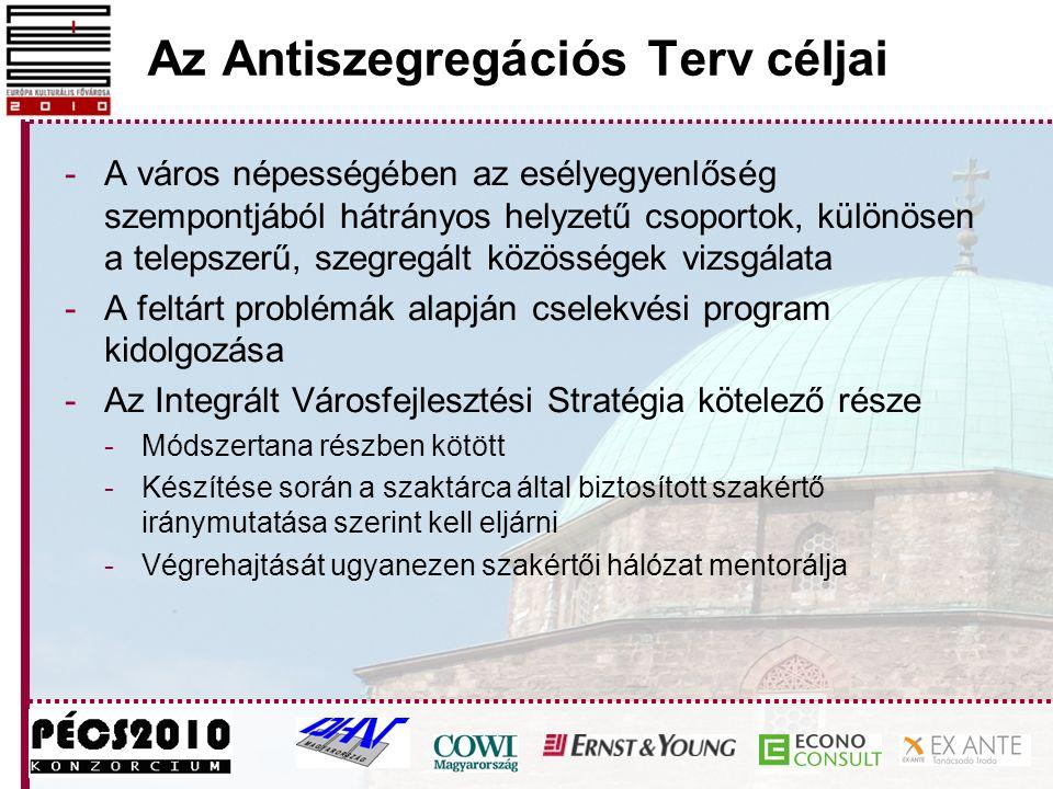 Az Antiszegregációs Terv céljai