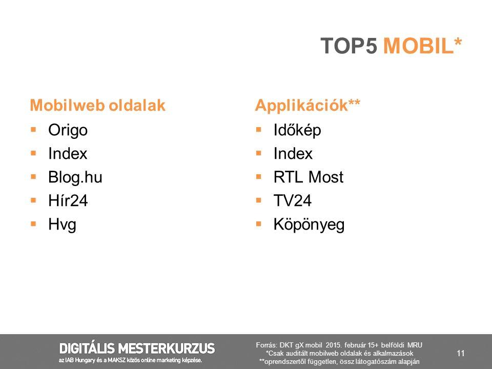 Top5 Mobil* Mobilweb oldalak Applikációk** Origo Index Blog.hu Hír24