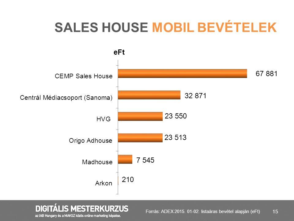 Sales house MOBIL bevételek