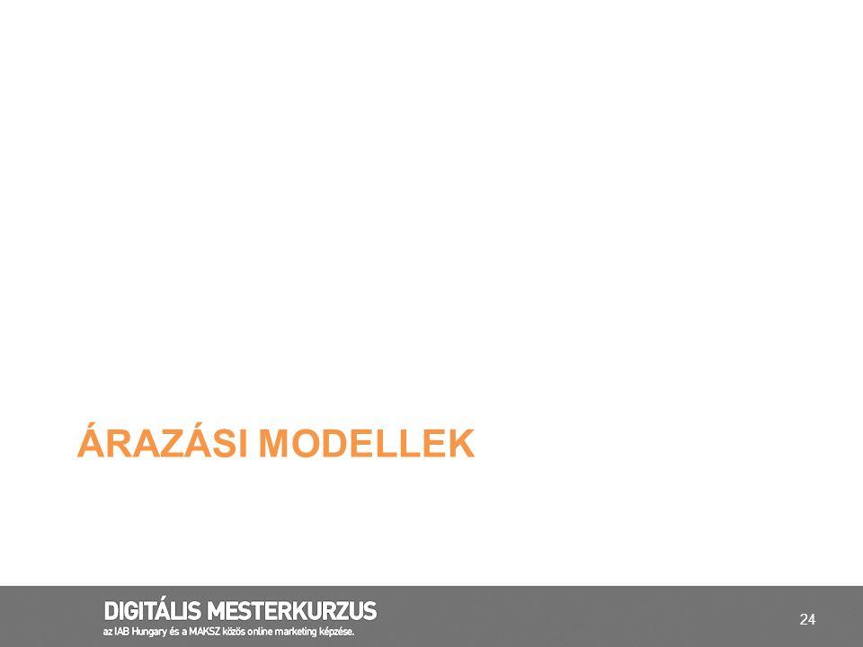 """""""fix árazás programmatic buying Árazási modellek"""