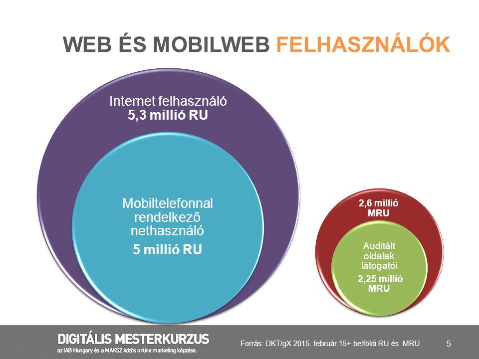 WEB és mobilweb felhasználók