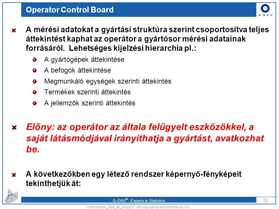 Operator Control Board