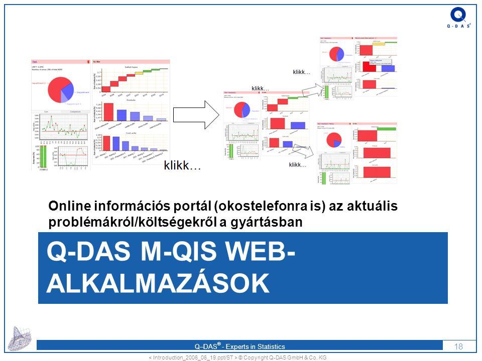 Q-DAS M-QIS Web-alkalmazások