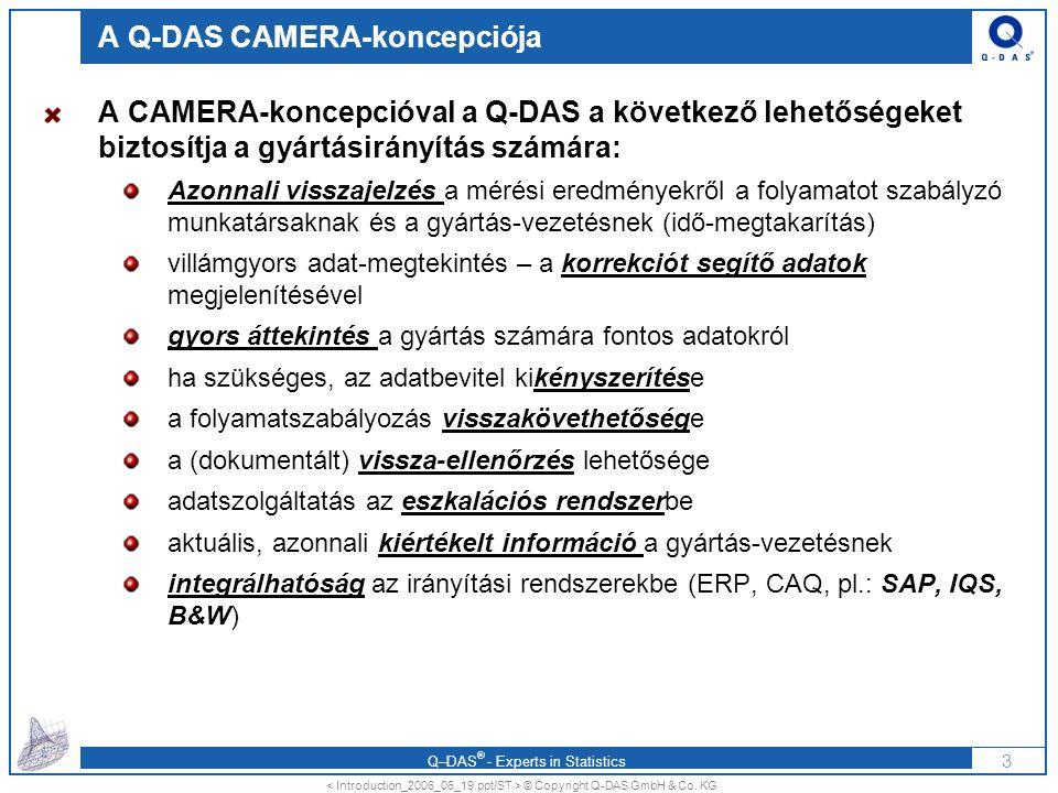 A Q-DAS CAMERA-koncepciója