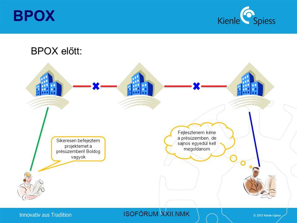 BPOX BPOX előtt: ISOFÓRUM XXII.NMK