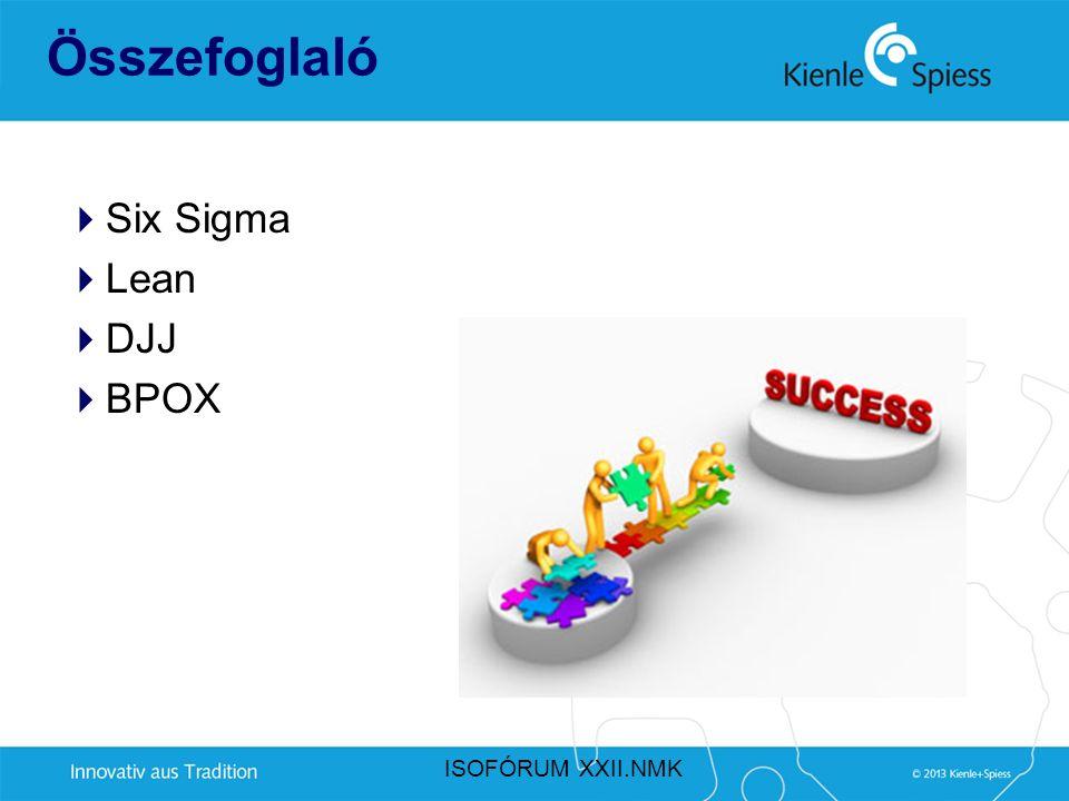 Összefoglaló Six Sigma Lean DJJ BPOX ISOFÓRUM XXII.NMK
