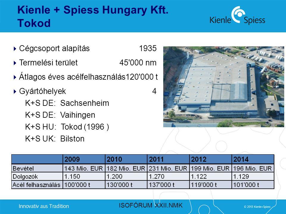 Kienle + Spiess Hungary Kft. Tokod