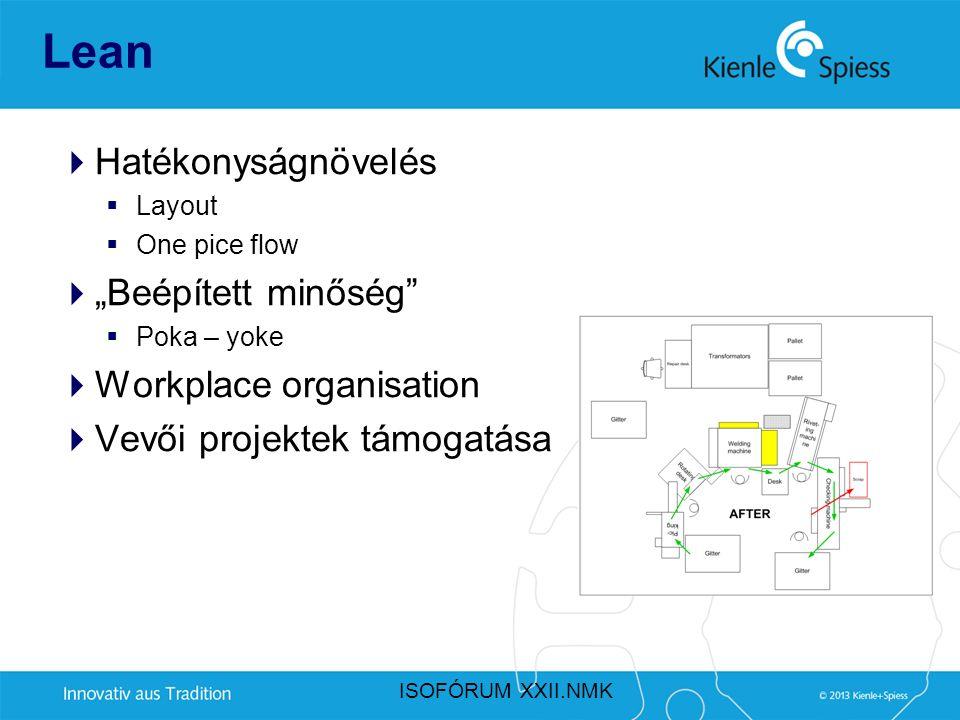 """Lean Hatékonyságnövelés """"Beépített minőség Workplace organisation"""
