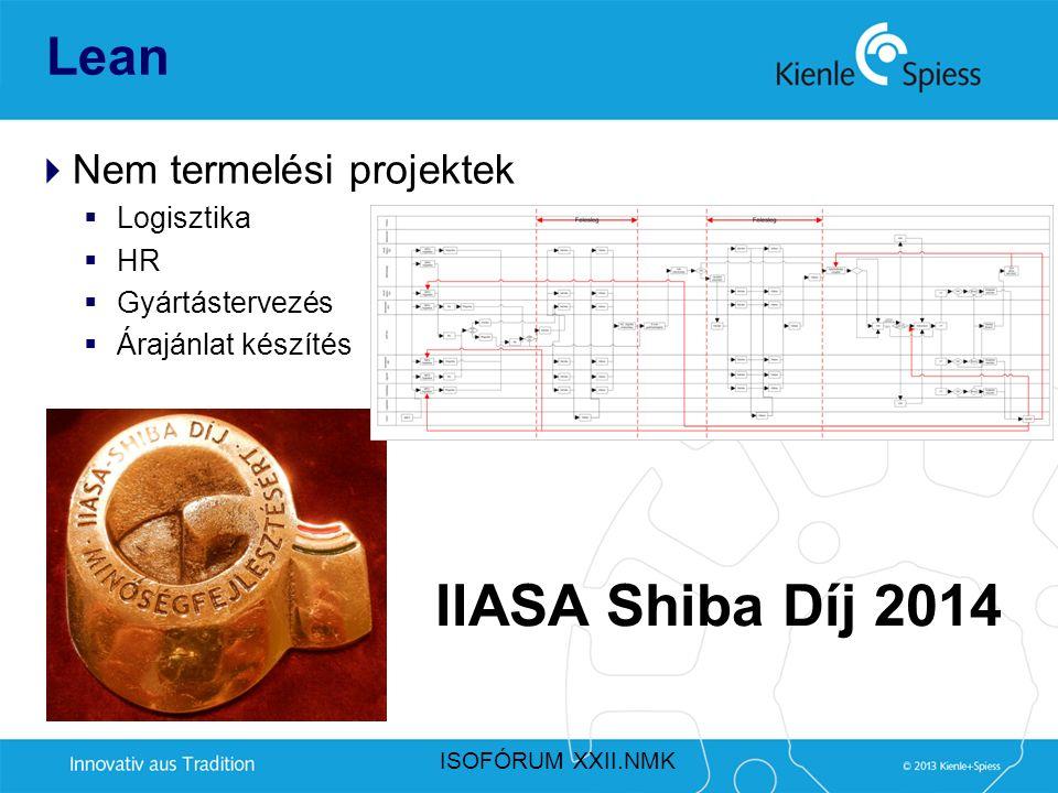IIASA Shiba Díj 2014 Lean Nem termelési projektek Logisztika HR