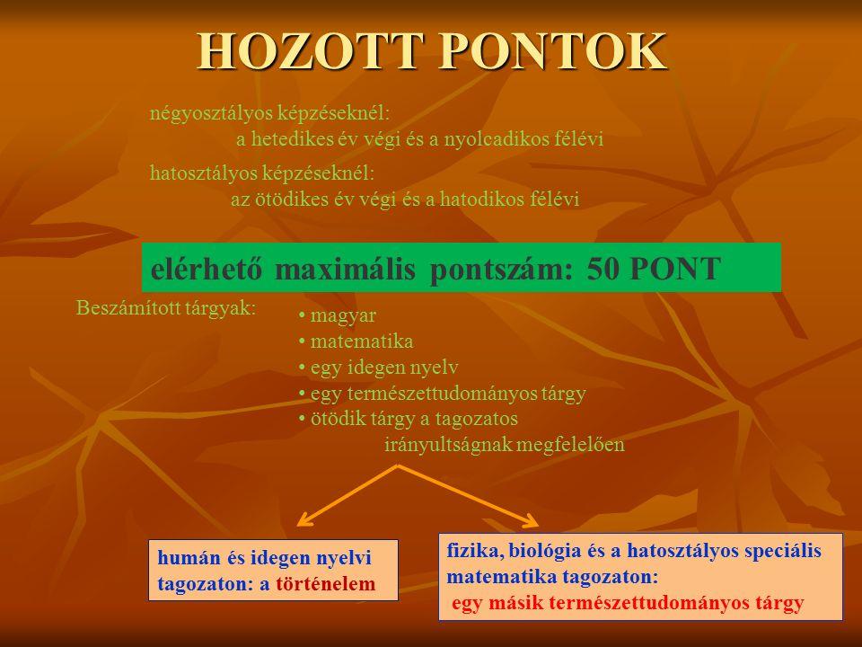 HOZOTT PONTOK elérhető maximális pontszám: 50 PONT