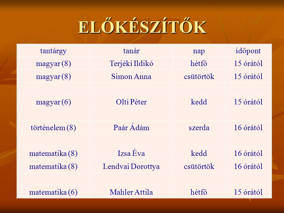 ELŐKÉSZÍTŐK tantárgy tanár nap időpont magyar (8) Terjéki Ildikó hétfő