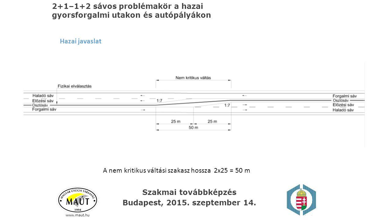 Szakmai továbbképzés Budapest, 2015. szeptember 14.