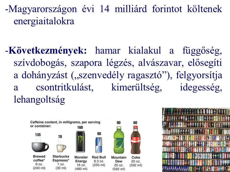 -Magyarországon évi 14 milliárd forintot költenek energiaitalokra