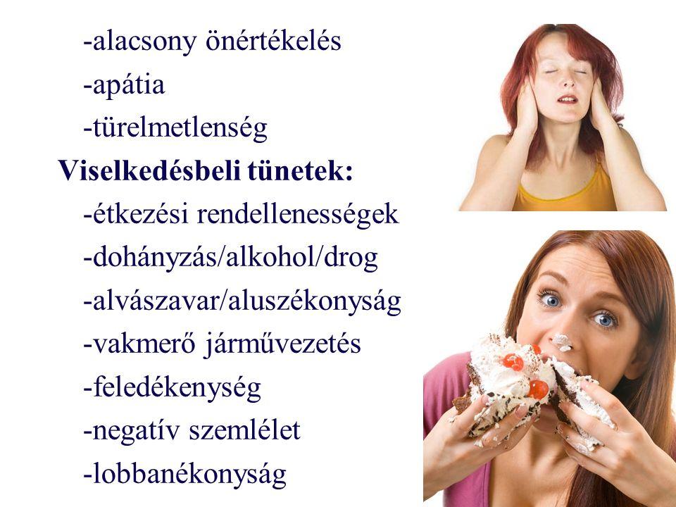 Viselkedésbeli tünetek: -étkezési rendellenességek