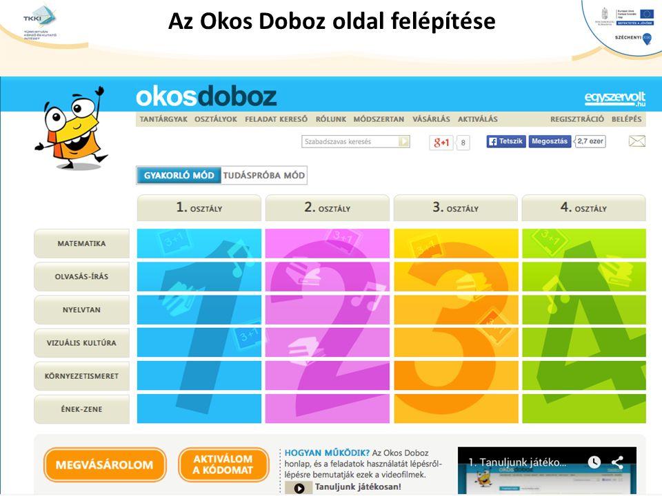 Az Okos Doboz oldal felépítése