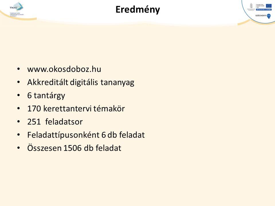 Eredmény www.okosdoboz.hu Akkreditált digitális tananyag 6 tantárgy