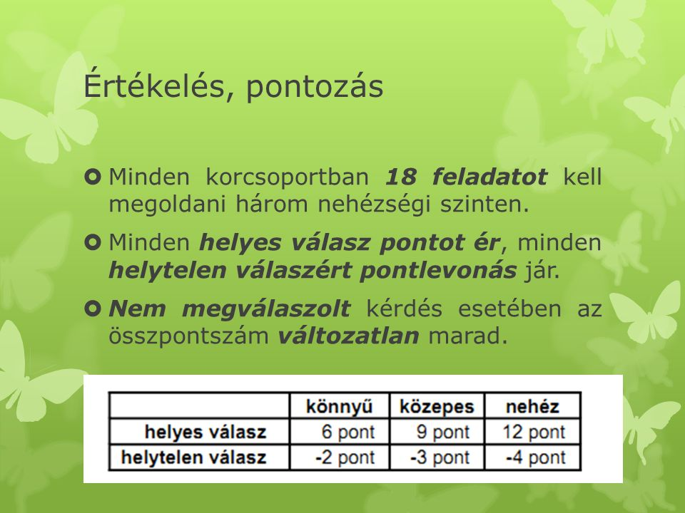 Értékelés, pontozás Minden korcsoportban 18 feladatot kell megoldani három nehézségi szinten.