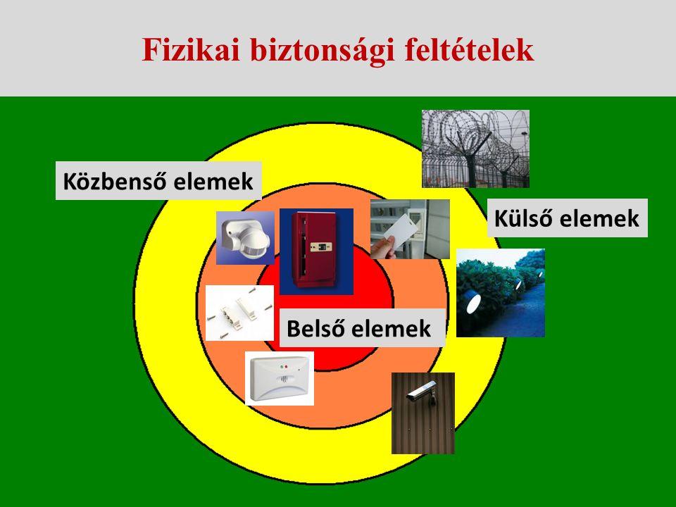 Fizikai biztonsági feltételek