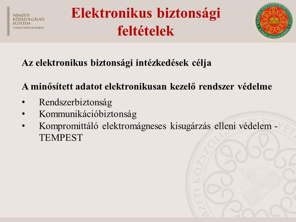 Elektronikus biztonsági