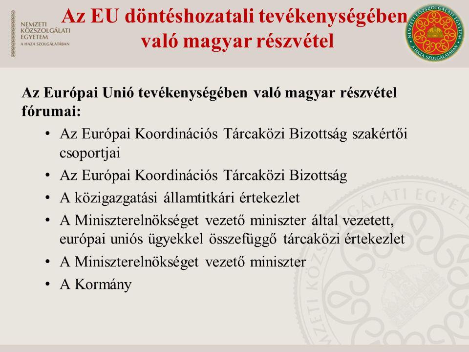 Az EU döntéshozatali tevékenységében való magyar részvétel
