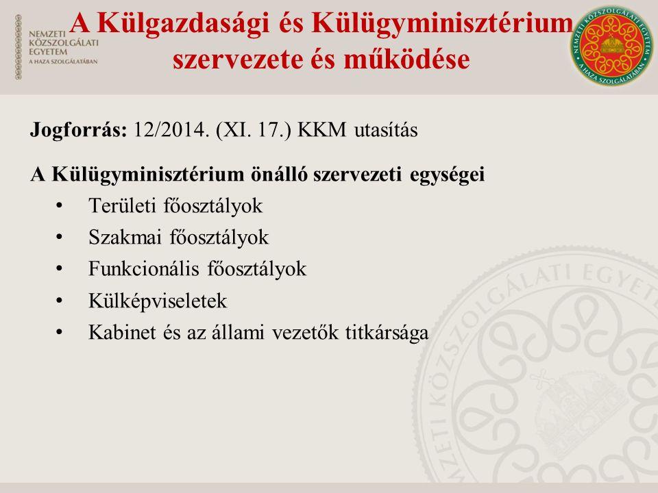 A Külgazdasági és Külügyminisztérium szervezete és működése