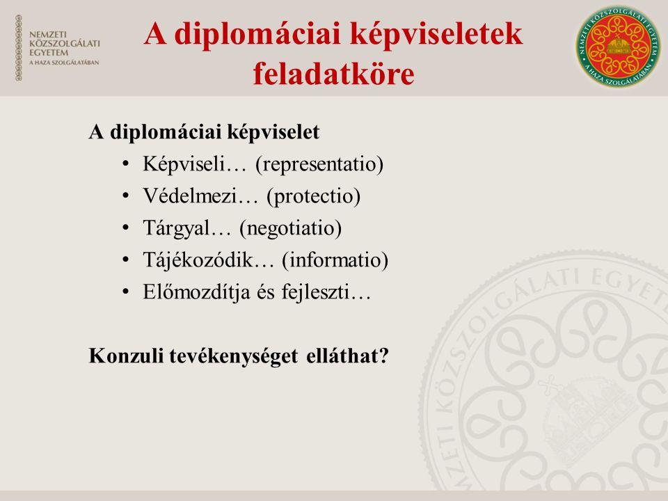 A diplomáciai képviseletek feladatköre