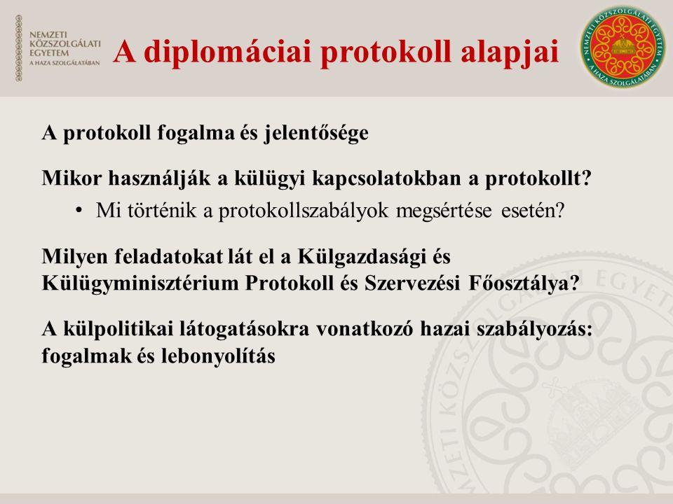 A diplomáciai protokoll alapjai