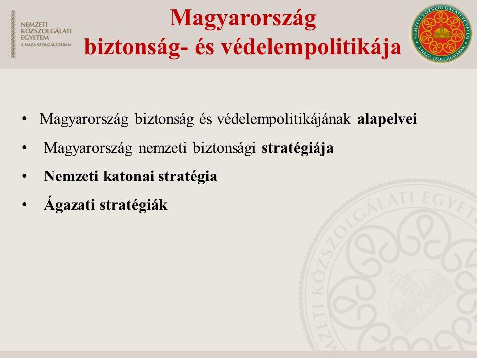 Magyarország biztonság- és védelempolitikája