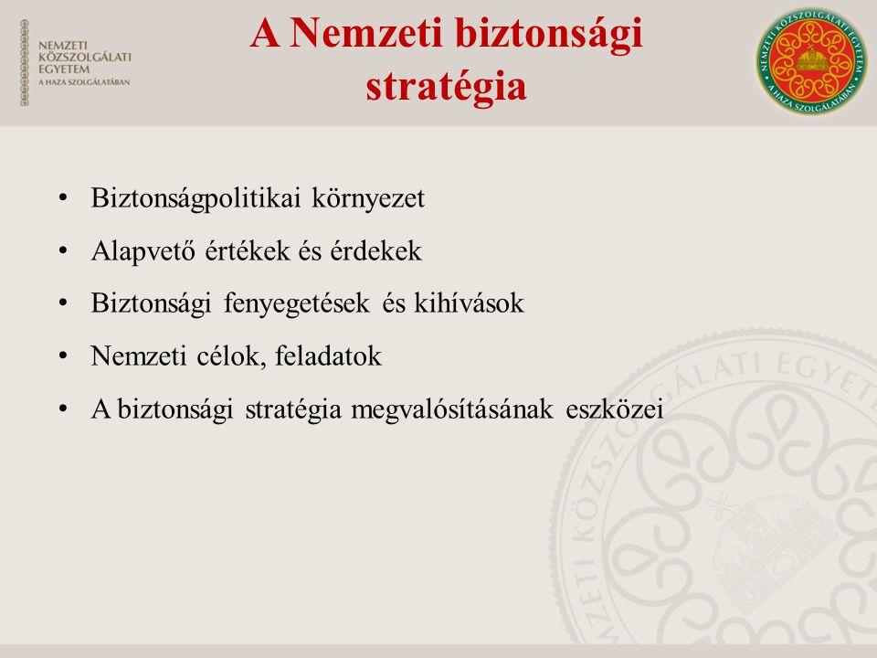 A Nemzeti biztonsági stratégia