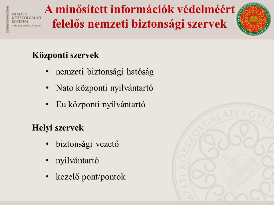 A minősített információk védelméért felelős nemzeti biztonsági szervek
