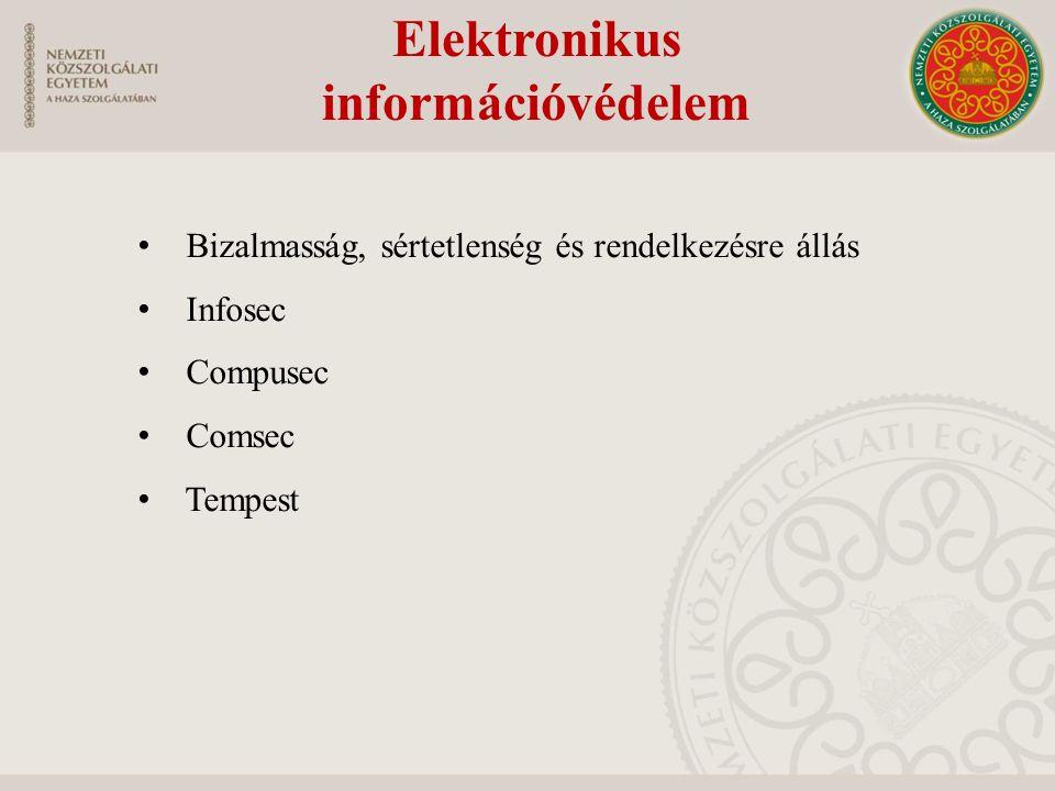 Elektronikus információvédelem