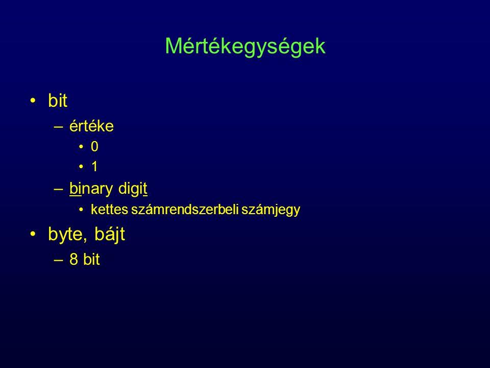 Mértékegységek bit byte, bájt értéke binary digit 8 bit 1