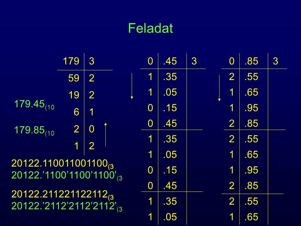 Feladat 179. 3. 59. 2. 19. 6. 1. .45. 3. 1. .35. .05. .15. .85. 3. 2. .55. 1. .65.