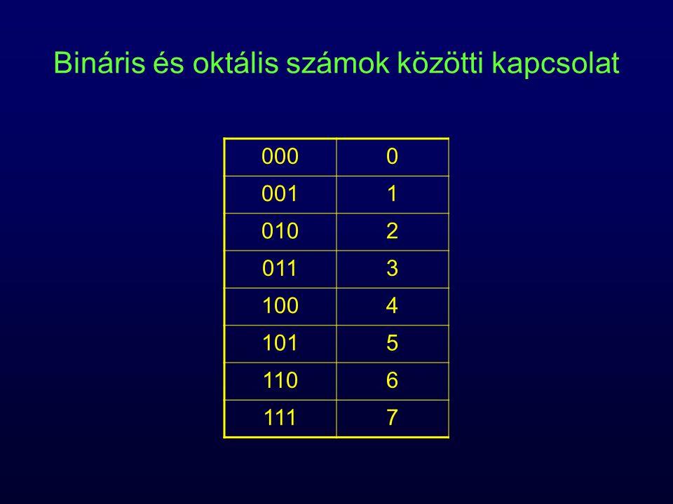 Bináris és oktális számok közötti kapcsolat
