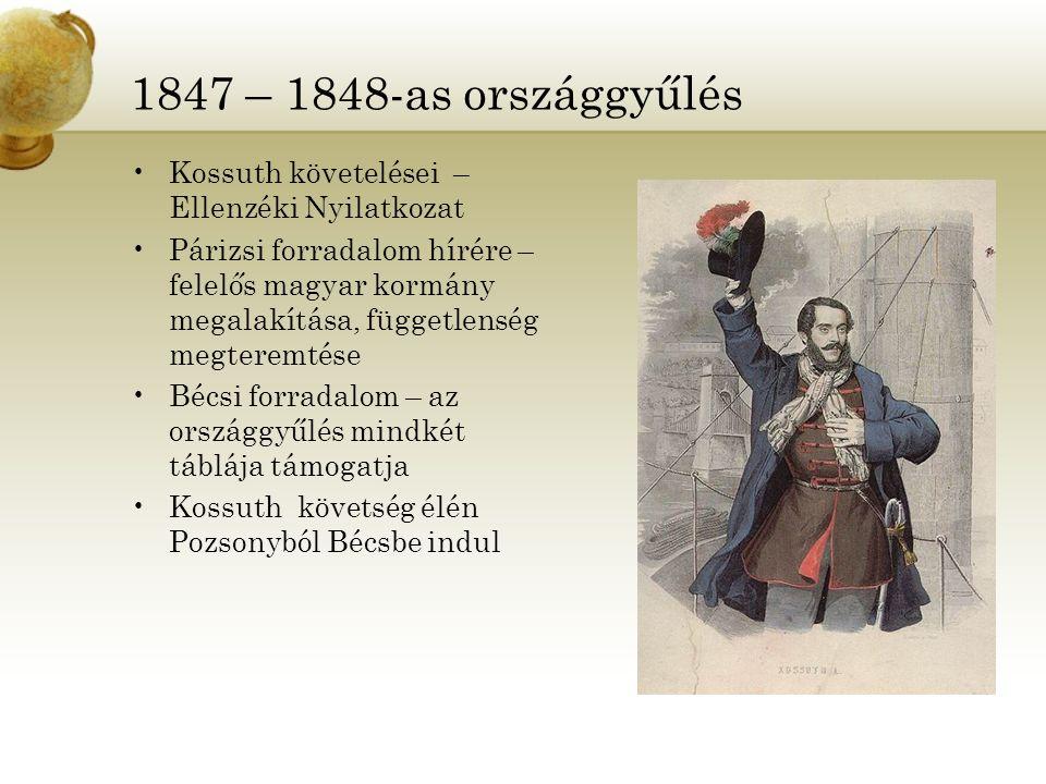 1847 – 1848-as országgyűlés Kossuth követelései – Ellenzéki Nyilatkozat.
