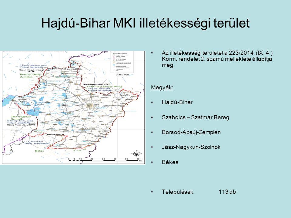 Hajdú-Bihar MKI illetékességi terület