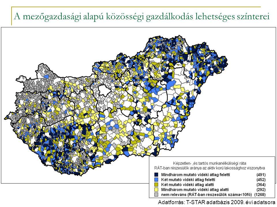 A mezőgazdasági alapú közösségi gazdálkodás lehetséges színterei